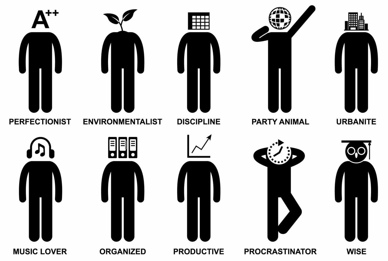 Dine akademiske egenskaper